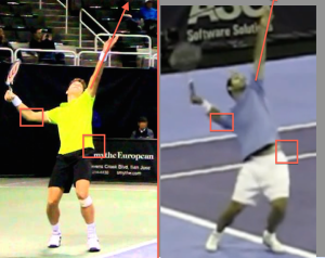 Raonic vs. Sampras Comparison